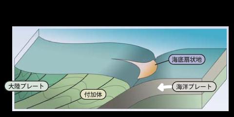 深い海の時代の地形