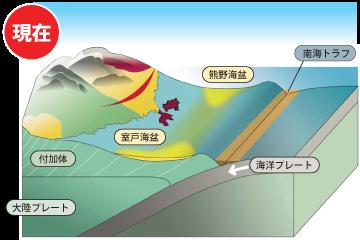 3つの地質がおりなす現在の地形